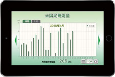 太陽光発電量グラフ